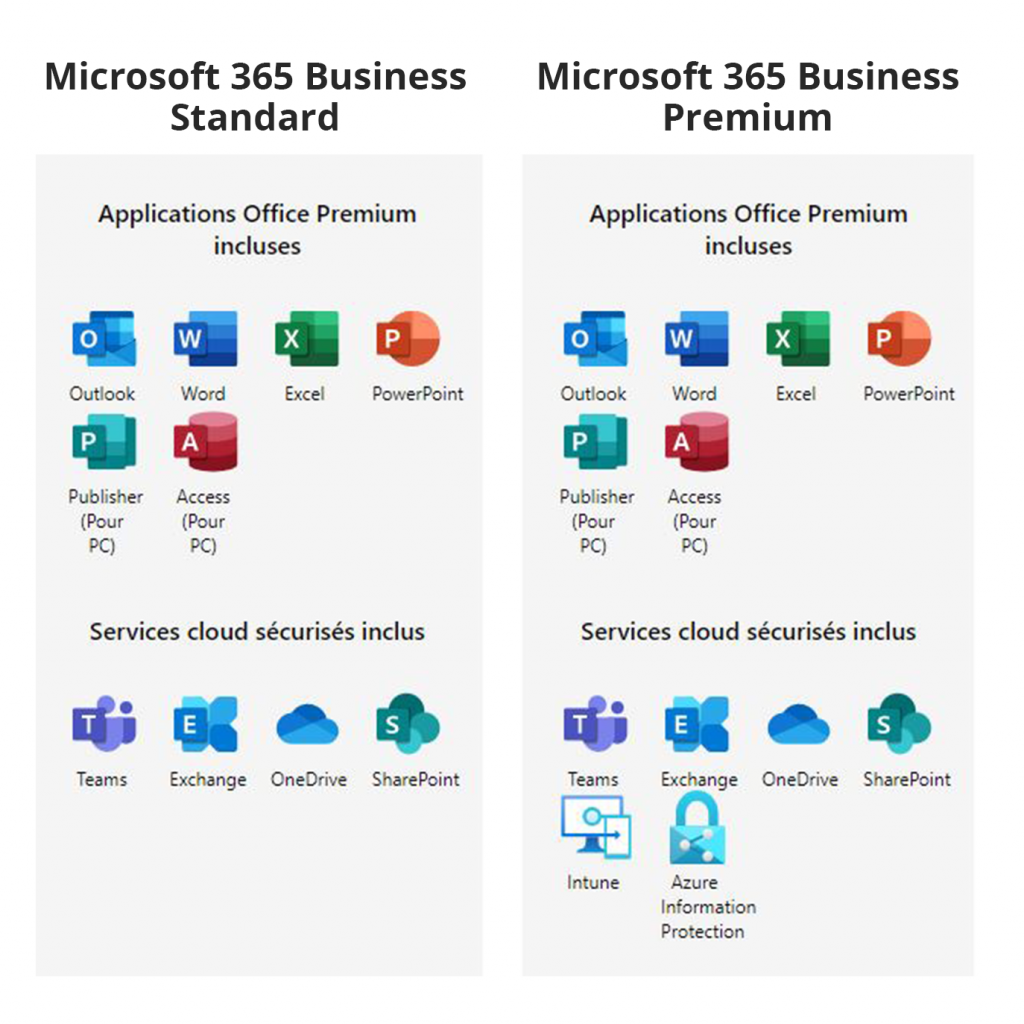 solutions office 365
